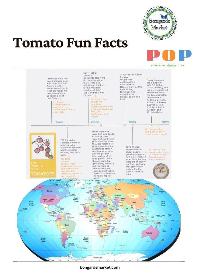 pop-club-tomato-facts